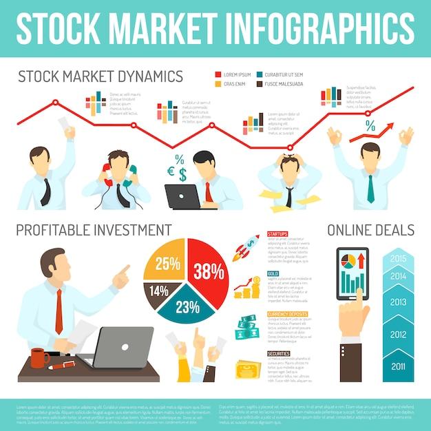 Инфографика фондового рынка Бесплатные векторы