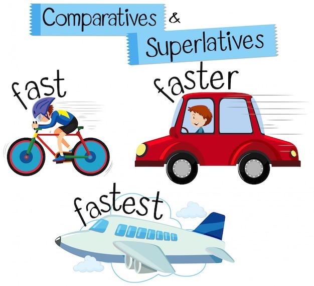 単語の高速化のための比較と最上級 無料ベクター