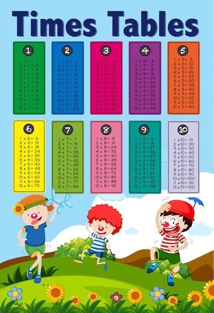 Таблица умножения картинки для детей вектор