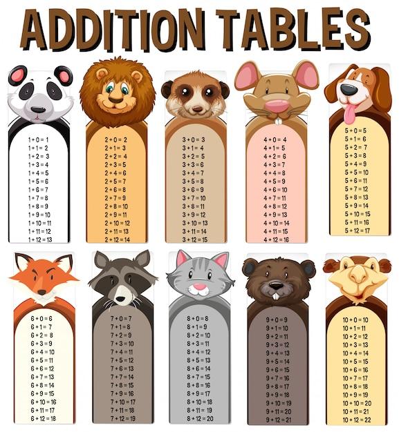 動物および数学の時間表 Premiumベクター