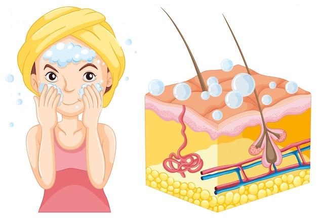 Женщина моет лицо с мылом Бесплатные векторы