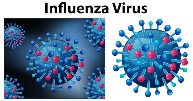 インフルエンザウイルスという名前のウイルスの孤立したオブジェクトを閉じる 無料ベクター