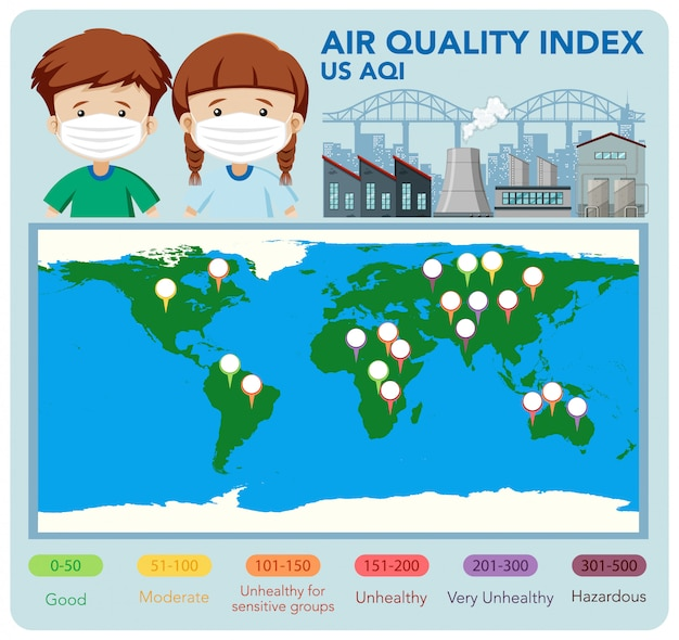 カラースケールの大気質指標を示す図 無料ベクター