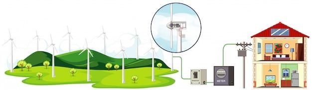 Схема, показывающая ветряные турбины, вырабатывающие электроэнергию для домашнего хозяйства Бесплатные векторы