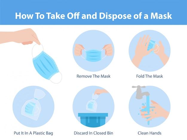 コロナウイルスを防ぐためにマスクを脱いで処分する方法 Premiumベクター