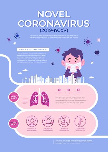 Новый инфографический плакат о коронавирусе Premium векторы