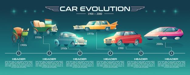自動車デザイン進化漫画インフォグラフィック 無料ベクター