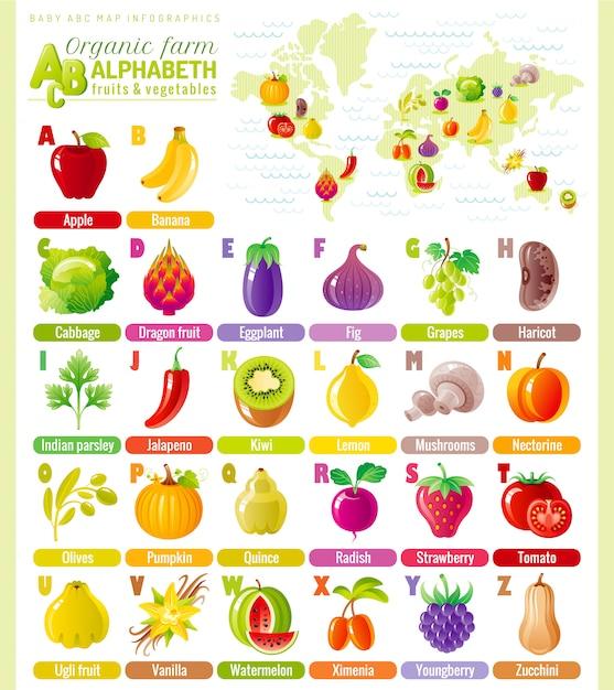 Детский алфавит с фруктами и овощами Premium векторы