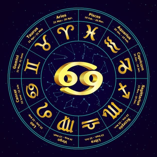 Золотой знак зодиака рак в круге Premium векторы