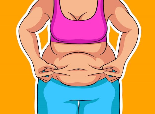 Графика Похудения Онлайн. Пошаговое руководство как рассчитать свой дефицит калорий для похудения