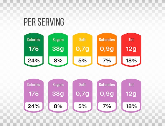 Набор наклеек с фактами питания. Premium векторы