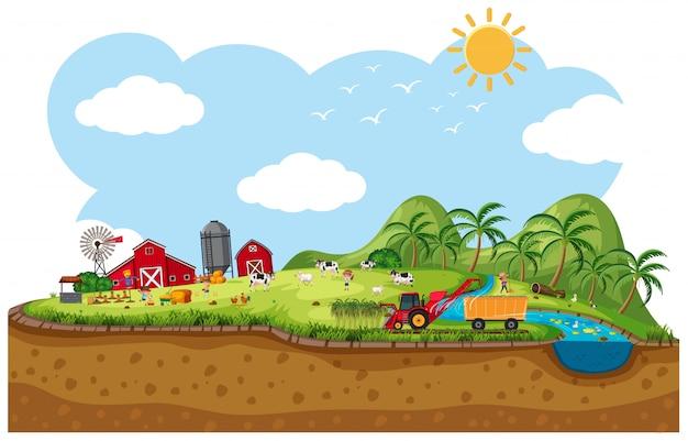多くの動物と農地のシーン Premiumベクター