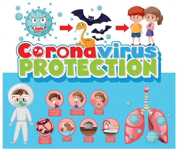 コロナウイルス保護インフォグラフィック Premiumベクター