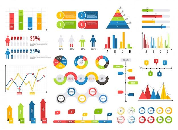 インフォグラフィックグラフセット。チャート結果グラフアイコン統計財務データ図。分離された分析要素 Premiumベクター