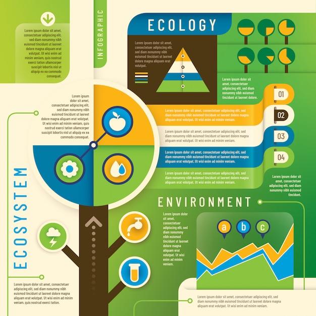 エコロジー情報グラフィック Premiumベクター