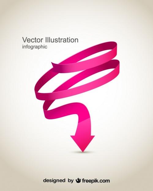 ピンクの渦巻き状の矢印デザイン 無料ベクター