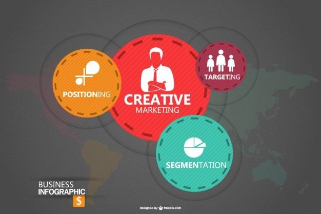 Инфографики дизайн шаблон бизнес Бесплатные векторы