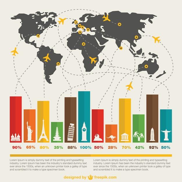 Туризм вектор инфографики скачать бесплатно Бесплатные векторы