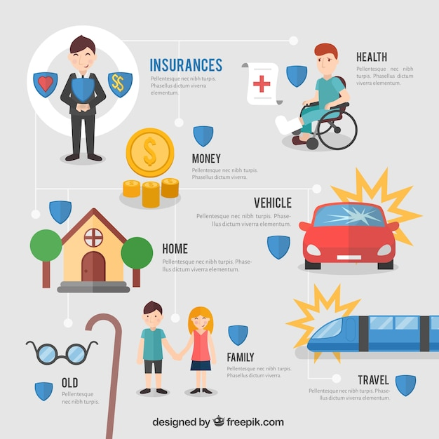 Страхование инфографики Бесплатные векторы