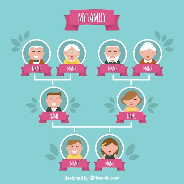 家系図のイラスト ベクター画像 無料ダウンロード