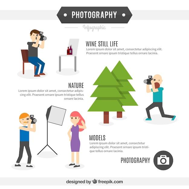 лучших полезная инфографика для фотографов каждый ломтик рыбы