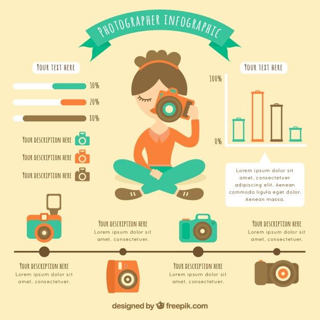 полезная инфографика для фотографов