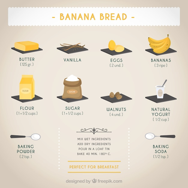 Банановый хлеб Бесплатные векторы