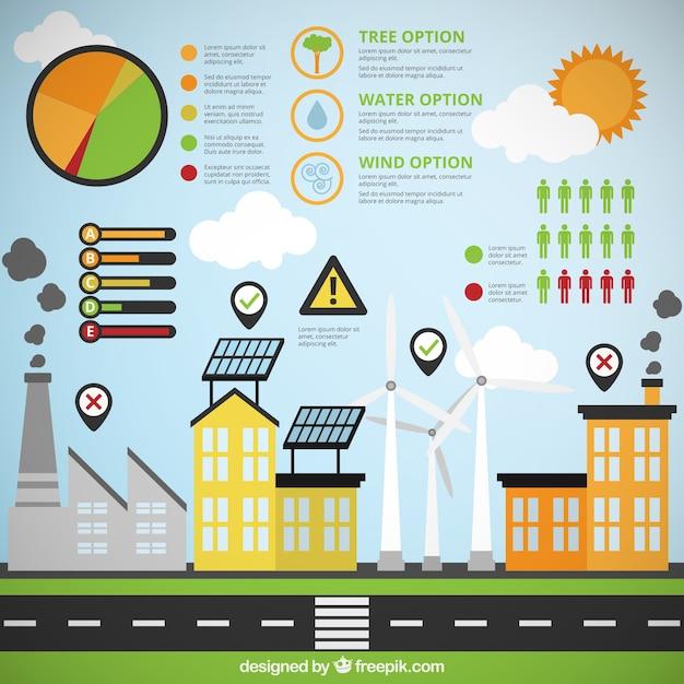 工場や再生可能エネルギーと生態都市 無料ベクター