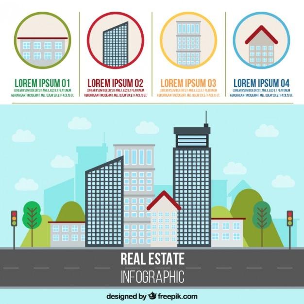 Инфографики недвижимости с небоскребами Бесплатные векторы