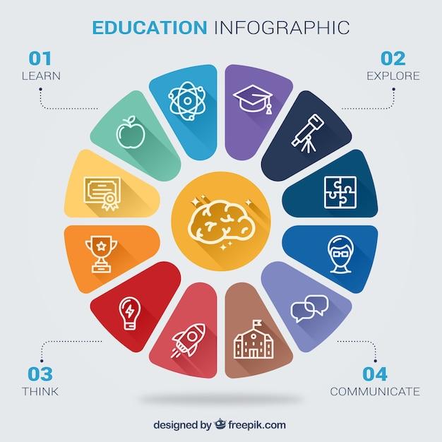 学校のスキルに関する教育インフォグラフィック 無料ベクター