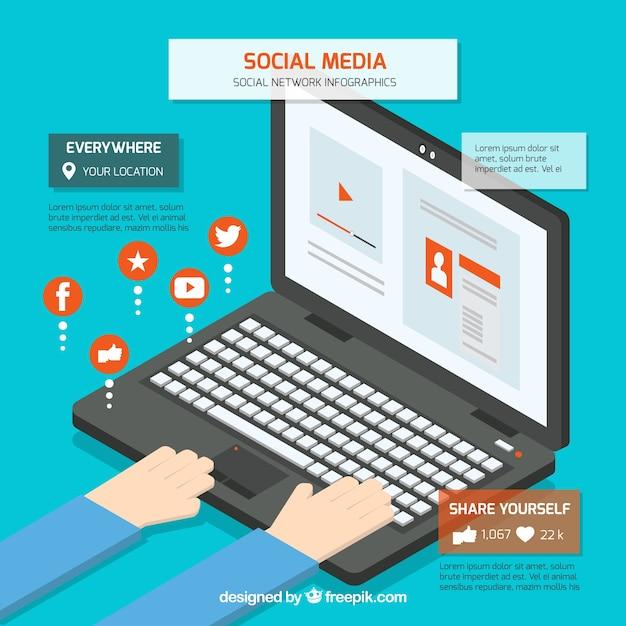 ソーシャルネットワークに接続されたコンピュータとのインフォグラフィック 無料ベクター