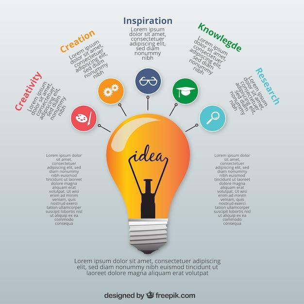 電球の光で教育インフォグラフィック 無料ベクター