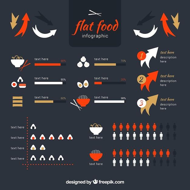 フラットなデザインで食品インフォグラフィックテンプレート 無料ベクター