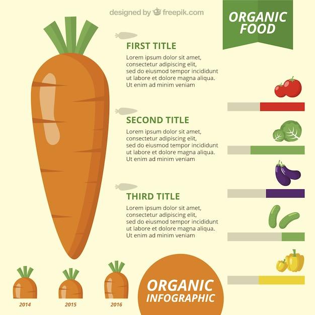 健康食品インフォグラフィック 無料ベクター
