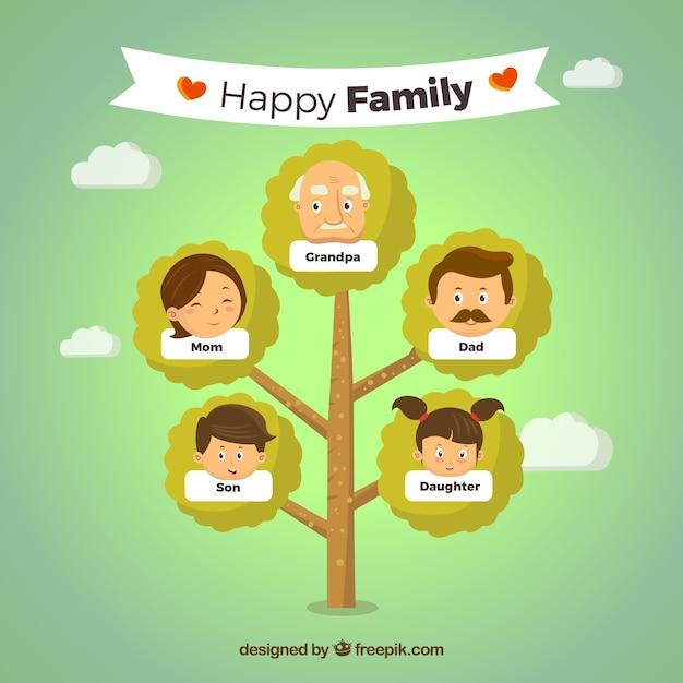 幸せなメンバーと装飾的な家系図 無料ベクター