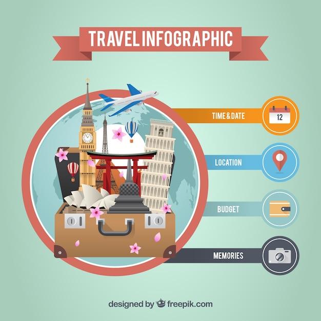 インフォグラフィックスは世界中のモニュメントと一緒に旅行します 無料ベクター