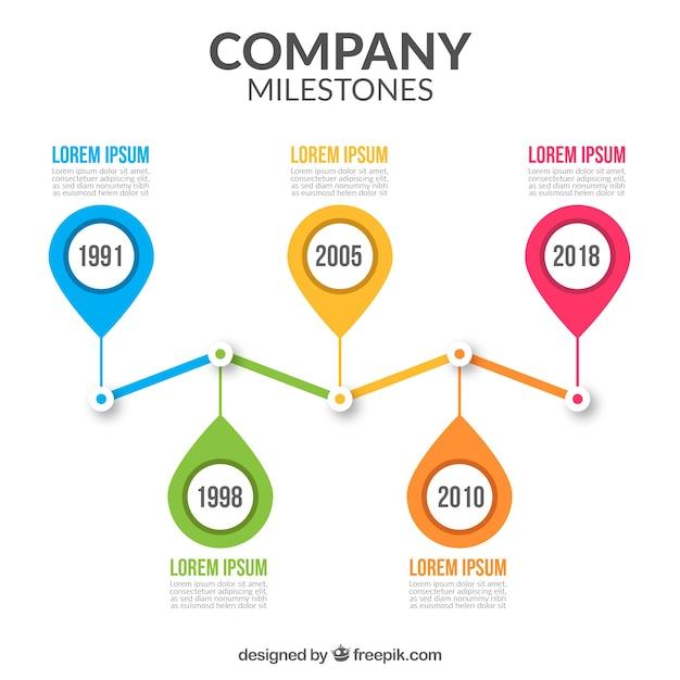 Концепция основных концепций компании Бесплатные векторы