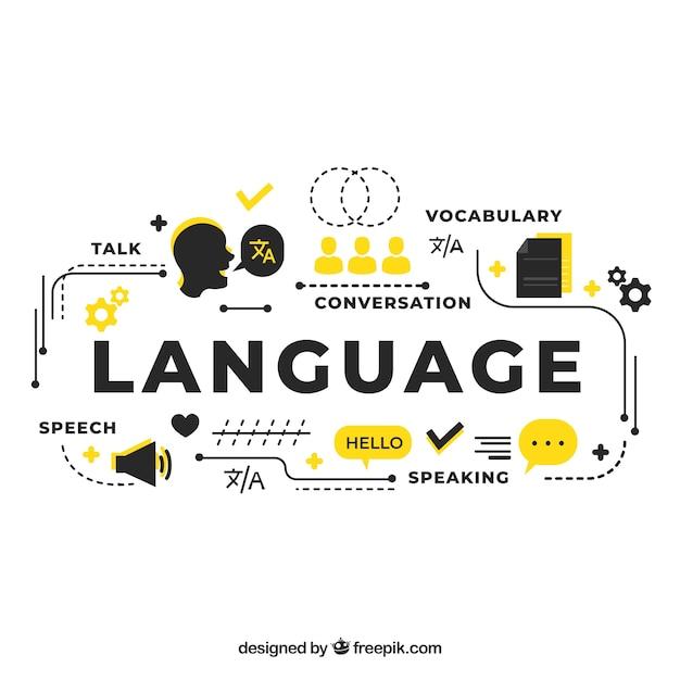 フラットデザインの言語概念 無料ベクター