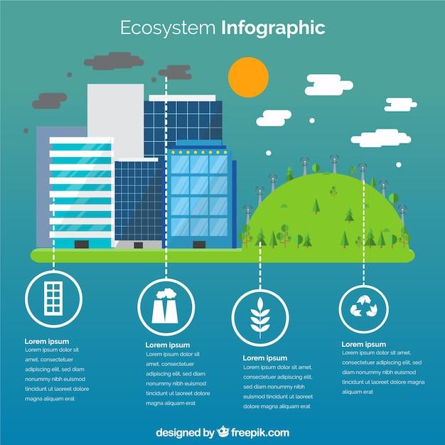 Концепция инфографических экосистем в плоском дизайне Бесплатные векторы