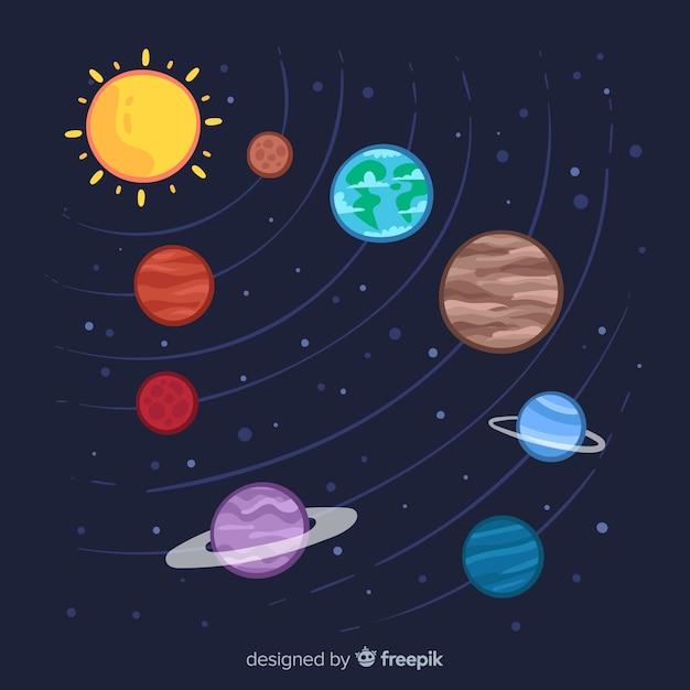 古典的な手描きの太陽系の合成 無料ベクター