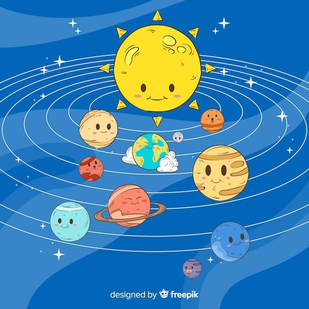 Детские картинки планет солнечной системы для