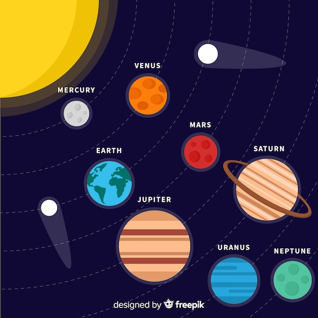 太陽系の背景 無料ベクター