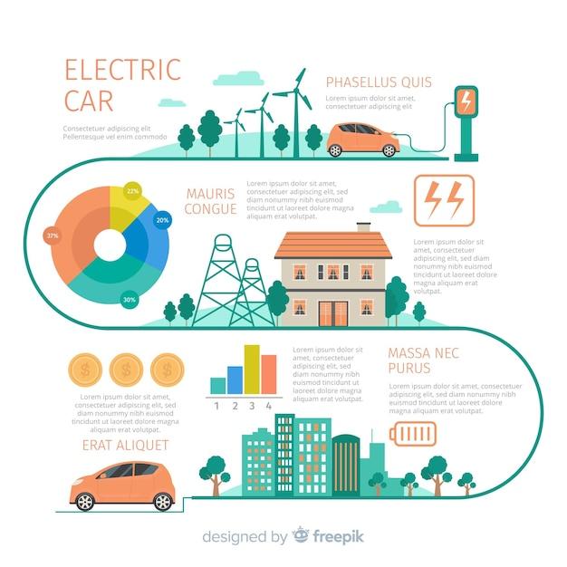 電気自動車のインフォグラフィック 無料ベクター