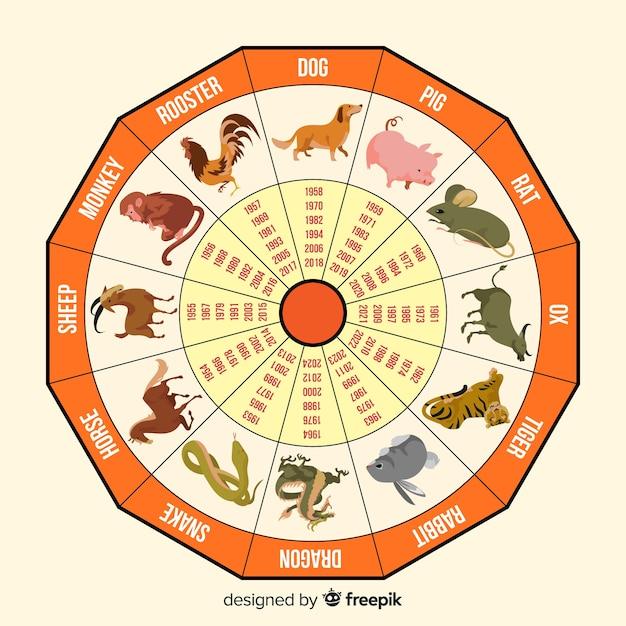 Китайский календарь Бесплатные векторы