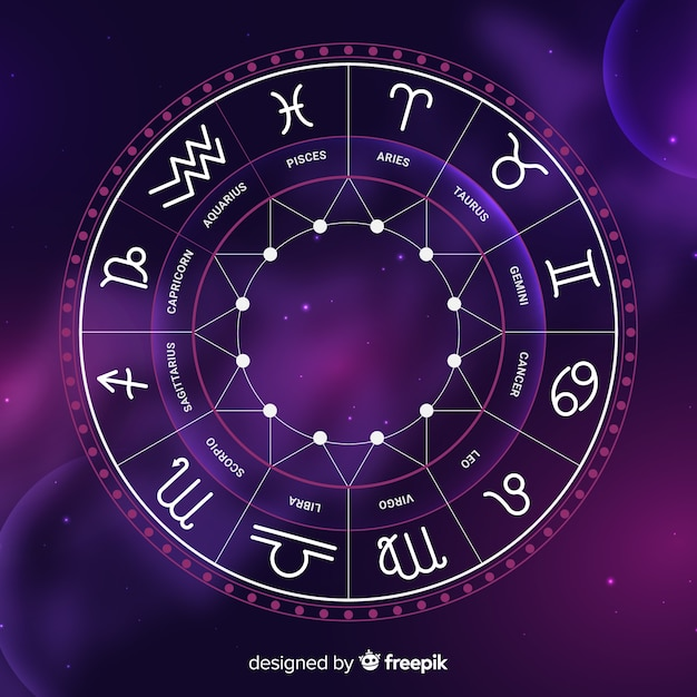 Колесо зодиака Бесплатные векторы