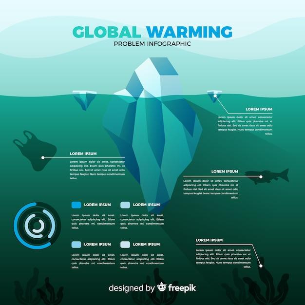 Плоские глобальные экологические проблемы инфографики Бесплатные векторы