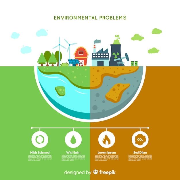 地球環境問題インフォグラフィックテンプレート 無料ベクター
