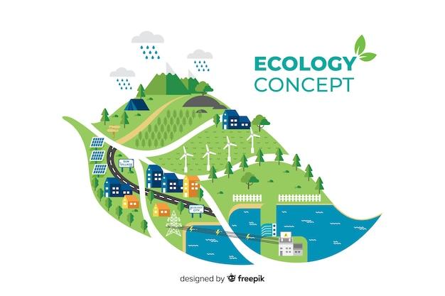 葉の中の都市の平らな生態学の概念 無料ベクター