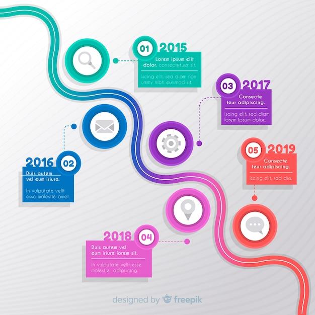 インフォグラフィックタイムラインテンプレートフラットデザイン 無料ベクター