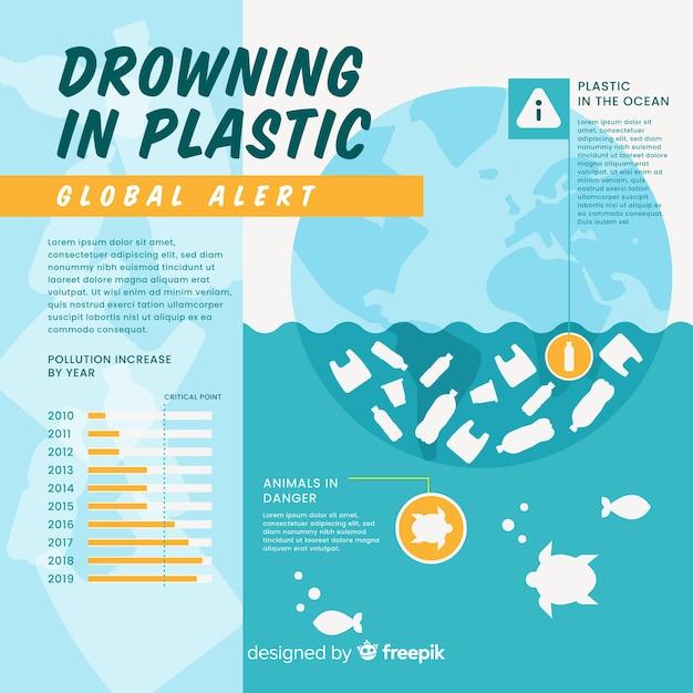 Глобальные экологические проблемы инфографики плоский стиль Бесплатные векторы
